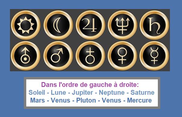 Symboles planétaires et astraux